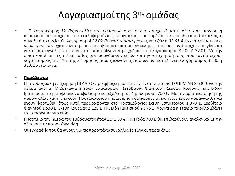 Λογαριασμοί της 3 ης ομάδας Ο λογαριασμός 32 Παραγγελίες στο εξωτερικό στον οποίο καταχωρίζεται η αξία κάθε παγίου ή περιουσιακού στοιχείου του κυκλοφορούντος ενεργητικού, προκειμένου να προσδιοριστεί ακριβώς η συνολική του αξία.