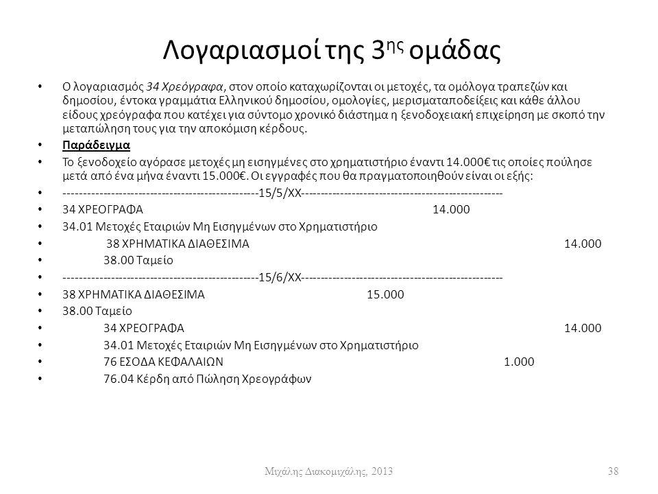 Λογαριασμοί της 3 ης ομάδας Ο λογαριασμός 34 Χρεόγραφα, στον οποίο καταχωρίζονται οι μετοχές, τα ομόλογα τραπεζών και δημοσίου, έντοκα γραμμάτια Ελληνικού δημοσίου, ομολογίες, μερισματαποδείξεις και κάθε άλλου είδους χρεόγραφα που κατέχει για σύντομο χρονικό διάστημα η ξενοδοχειακή επιχείρηση με σκοπό την μεταπώληση τους για την αποκόμιση κέρδους.