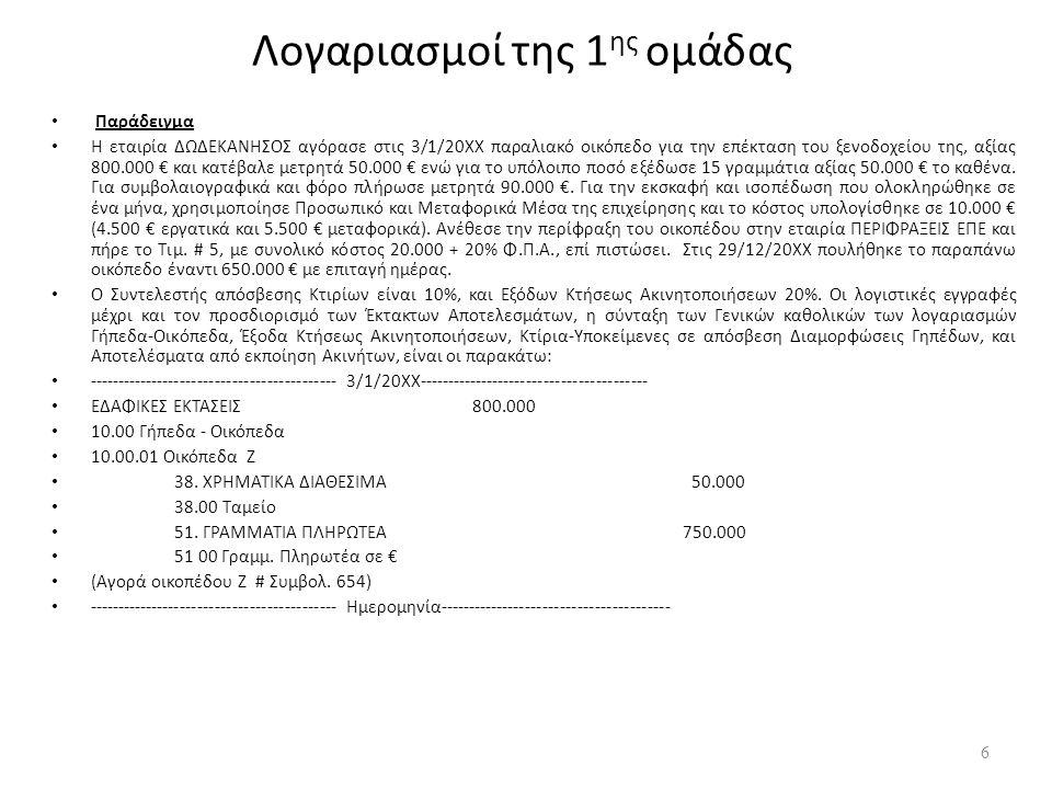 Λογαριασμοί της 1 ης ομάδας Παράδειγμα Η εταιρία ΔΩΔΕΚΑΝΗΣΟΣ αγόρασε στις 3/1/20ΧΧ παραλιακό οικόπεδο για την επέκταση του ξενοδοχείου της, αξίας 800.000 € και κατέβαλε μετρητά 50.000 € ενώ για το υπόλοιπο ποσό εξέδωσε 15 γραμμάτια αξίας 50.000 € το καθένα.