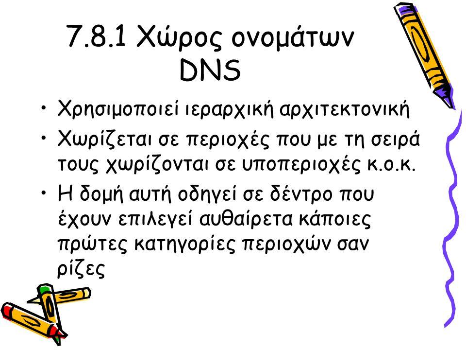 7.8.1 Χώρος ονομάτων DNS Χρησιμοποιεί ιεραρχική αρχιτεκτονική Χωρίζεται σε περιοχές που με τη σειρά τους χωρίζονται σε υποπεριοχές κ.ο.κ.