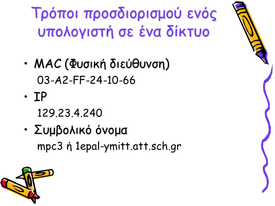 Τρόποι προσδιορισμού ενός υπολογιστή σε ένα δίκτυο MAC (Φυσική διεύθυνση)MAC (Φυσική διεύθυνση) 03-Α2-FF-24-10-66 IPIP 129.23.4.240 Συμβολικό όνομαΣυμβολικό όνομα mpc3 ή 1epal-ymitt.att.sch.gr