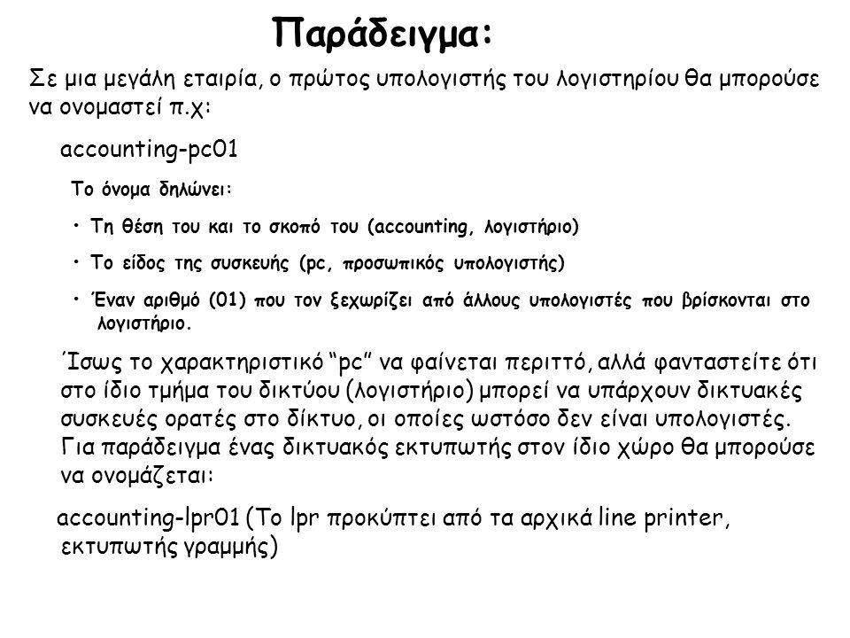 Παράδειγμα: Σε μια μεγάλη εταιρία, ο πρώτος υπολογιστής του λογιστηρίου θα μπορούσε να ονομαστεί π.χ: accounting-pc01 Το όνομα δηλώνει: Τη θέση του και το σκοπό του (accounting, λογιστήριο) Το είδος της συσκευής (pc, προσωπικός υπολογιστής) Έναν αριθμό (01) που τον ξεχωρίζει από άλλους υπολογιστές που βρίσκονται στο λογιστήριο.
