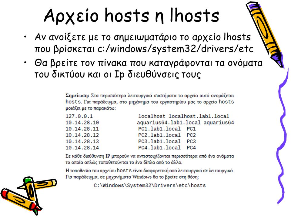 Αρχείο hosts η lhosts Αν ανοίξετε με το σημειωματάριο το αρχείο lhosts που βρίσκεται c:/windows/system32/drivers/etc Θα βρείτε τον πίνακα που καταγράφονται τα ονόματα του δικτύου και οι Ip διευθύνσεις τους