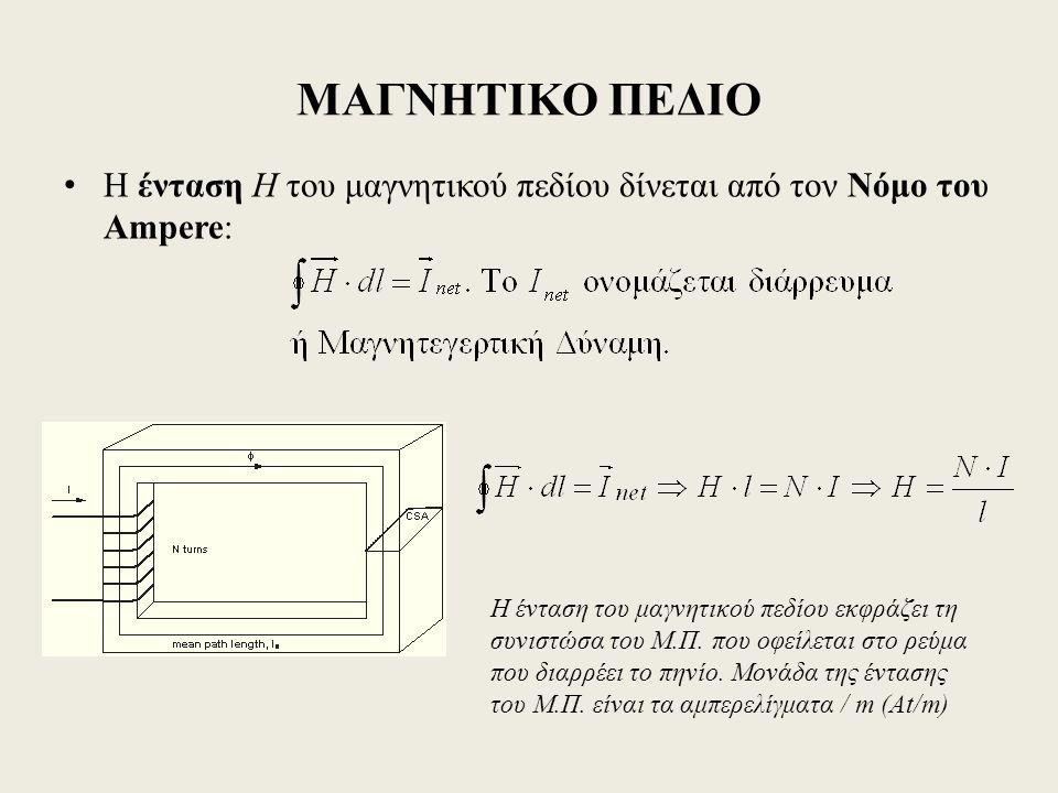 ΜΑΓΝΗΤΙΚΟ ΠΕΔΙΟ Η ένταση H του μαγνητικού πεδίου δίνεται από τον Νόμο του Ampere: Η ένταση του μαγνητικού πεδίου εκφράζει τη συνιστώσα του Μ.Π.