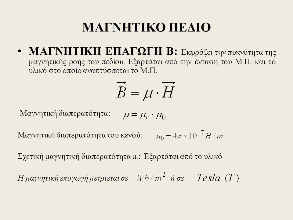 ΜΑΓΝΗΤΙΚΟ ΠΕΔΙΟ ΜΑΓΝΗΤΙΚΗ ΕΠΑΓΩΓΗ Β: Εκφράζει την πυκνότητα της μαγνητικής ροής του πεδίου.