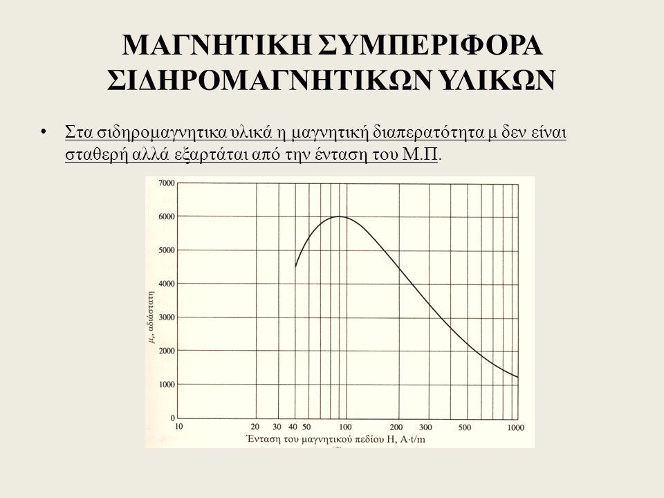 ΜΑΓΝΗΤΙΚΗ ΣΥΜΠΕΡΙΦΟΡΑ ΣΙΔΗΡΟΜΑΓΝΗΤΙΚΩΝ ΥΛΙΚΩΝ Στα σιδηρομαγνητικα υλικά η μαγνητική διαπερατότητα μ δεν είναι σταθερή αλλά εξαρτάται από την ένταση του Μ.Π.
