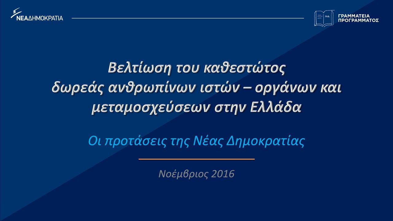 Νοέμβριος 2016 Οι προτάσεις της Νέας Δημοκρατίας
