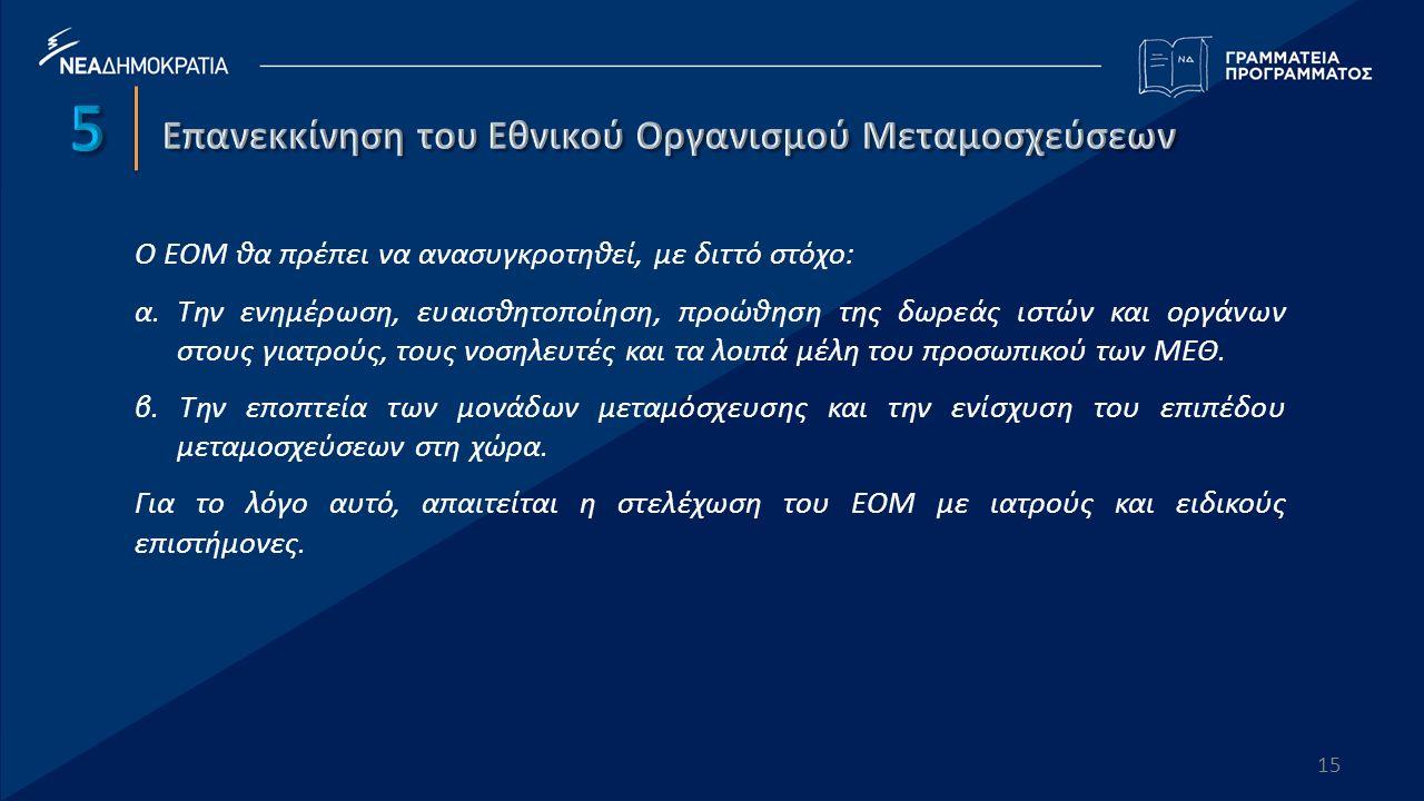 Ο ΕΟΜ θα πρέπει να ανασυγκροτηθεί, με διττό στόχο: α.
