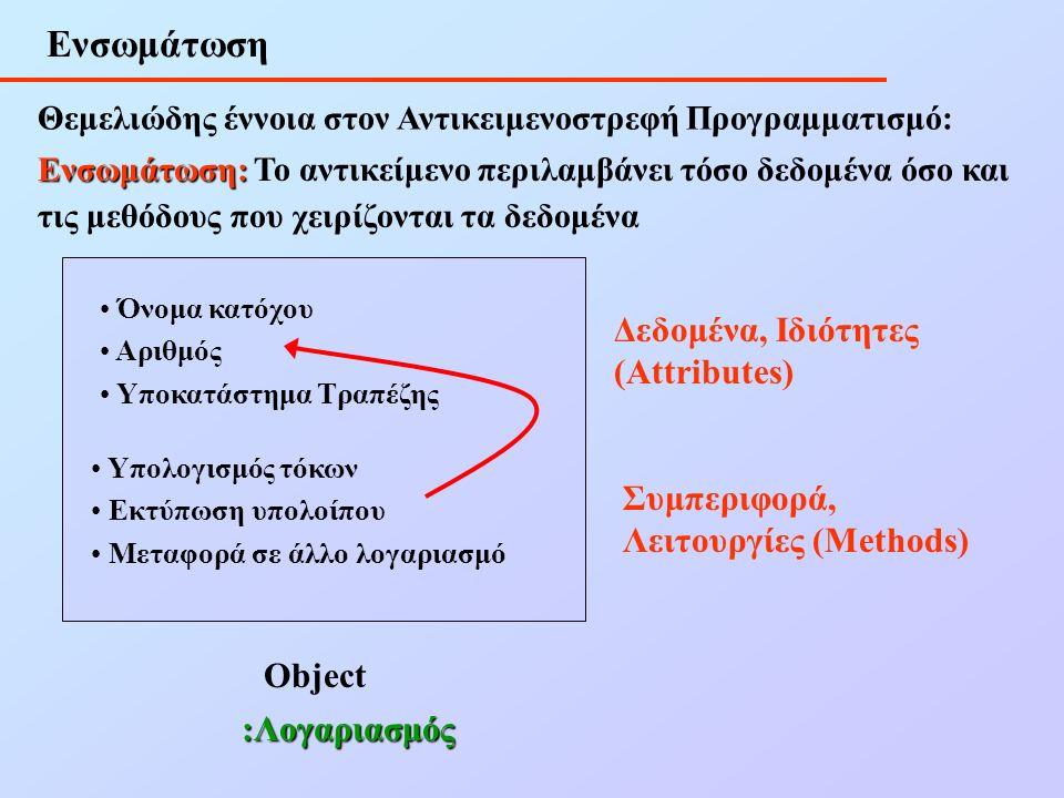 Ενσωμάτωση Θεμελιώδης έννοια στον Αντικειμενοστρεφή Προγραμματισμό: Object Ενσωμάτωση: Ενσωμάτωση: Το αντικείμενο περιλαμβάνει τόσο δεδομένα όσο και τις μεθόδους που χειρίζονται τα δεδομένα :Λογαριασμός Όνομα κατόχου Αριθμός Υποκατάστημα Τραπέζης Δεδομένα, Ιδιότητες (Attributes) Υπολογισμός τόκων Εκτύπωση υπολοίπου Μεταφορά σε άλλο λογαριασμό Συμπεριφορά, Λειτουργίες (Methods)
