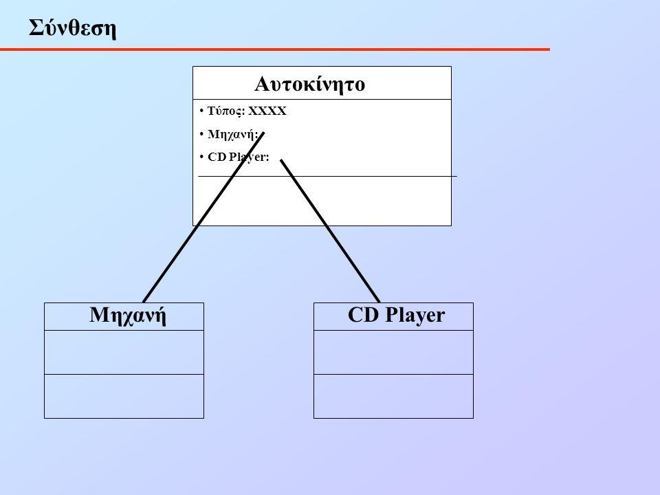 Σύνθεση Αυτοκίνητο Τύπος: ΧΧΧΧ Μηχανή: CD Player: Μηχανή CD Player