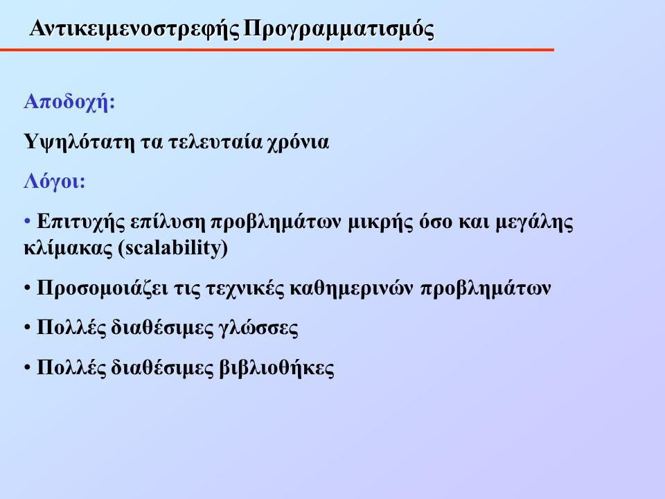 Αντικειμενοστρεφής Προγραμματισμός Αποδοχή: Υψηλότατη τα τελευταία χρόνια Λόγοι: Επιτυχής επίλυση προβλημάτων μικρής όσο και μεγάλης κλίμακας (scalability) Προσομοιάζει τις τεχνικές καθημερινών προβλημάτων Πολλές διαθέσιμες γλώσσες Πολλές διαθέσιμες βιβλιοθήκες