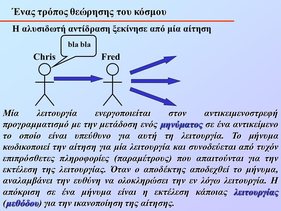 Ένας τρόπος θεώρησης του κόσμου Η αλυσιδωτή αντίδραση ξεκίνησε από μία αίτηση ChrisFred bla Μία λειτουργία ενεργοποιείται στον αντικειμενοστρεφή προγραμματισμό με την μετάδοση ενός μηνύματος σε ένα αντικείμενο το οποίο είναι υπεύθυνο για αυτή τη λειτουργία.