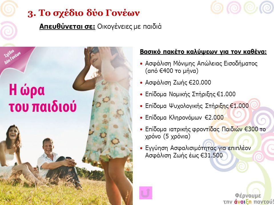 Απευθύνεται σε: Οικογένειες με παιδιά Βασικό πακέτο καλύψεων για τον καθένα: Ασφάλιση Μόνιμης Απώλειας Εισοδήματος (από €400 το μήνα) Ασφάλιση Ζωής €20.000 Επίδομα Νομικής Στήριξης €1.000 Επίδομα Ψυχολογικής Στήριξης €1.000 Επίδομα Κληρονόμων €2.000 Επίδομα ιατρικής φροντίδας Παιδιών €300 το χρόνο (5 χρόνια) Εγγύηση Ασφαλισιμότητας για επιπλέον Ασφάλιση Ζωής έως €31.500 3.