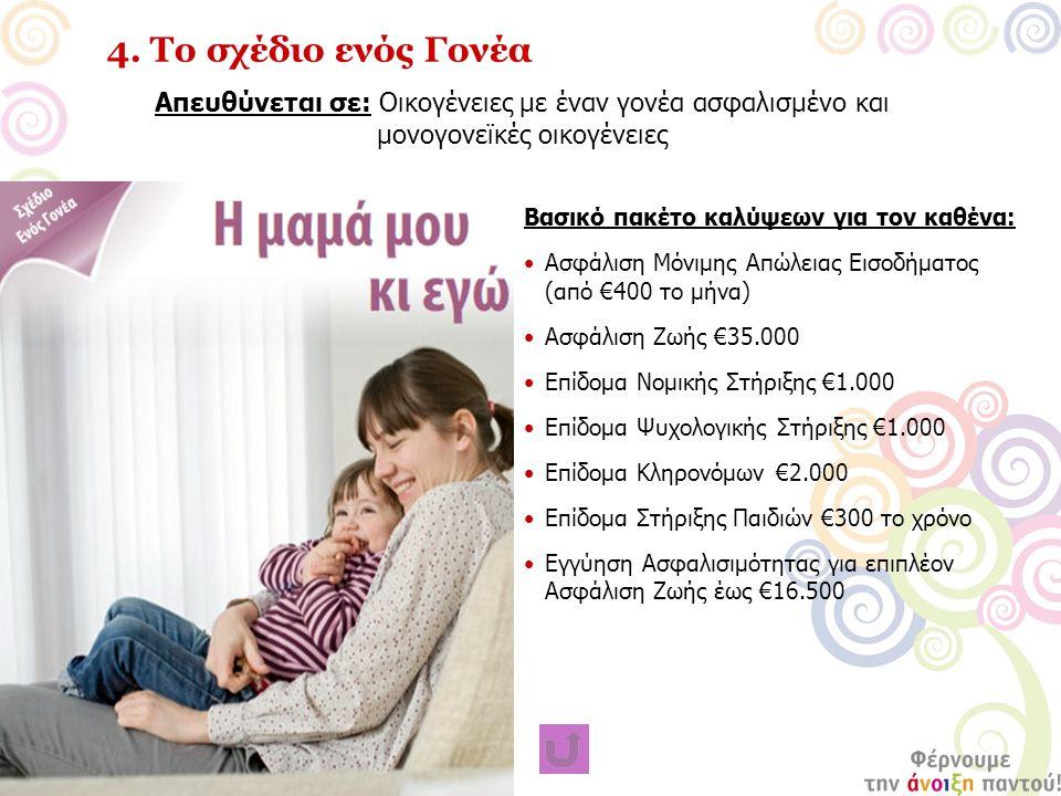 Απευθύνεται σε: Οικογένειες με έναν γονέα ασφαλισμένο και μονογονεϊκές οικογένειες Βασικό πακέτο καλύψεων για τον καθένα: Ασφάλιση Μόνιμης Απώλειας Εισοδήματος (από €400 το μήνα) Ασφάλιση Ζωής €35.000 Επίδομα Νομικής Στήριξης €1.000 Επίδομα Ψυχολογικής Στήριξης €1.000 Επίδομα Κληρονόμων €2.000 Επίδομα Στήριξης Παιδιών €300 το χρόνο Εγγύηση Ασφαλισιμότητας για επιπλέον Ασφάλιση Ζωής έως €16.500 4.