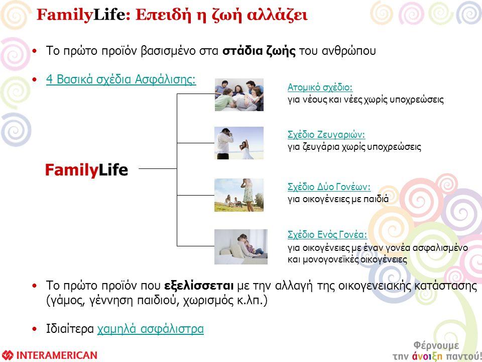 Το πρώτο προϊόν βασισμένο στα στάδια ζωής του ανθρώπου 4 Βασικά σχέδια Ασφάλισης: Το πρώτο προϊόν που εξελίσσεται με την αλλαγή της οικογενειακής κατάστασης (γάμος, γέννηση παιδιού, χωρισμός κ.λπ.) Ιδιαίτερα χαμηλά ασφάλιστραχαμηλά ασφάλιστρα FamilyLife: Επειδή η ζωή αλλάζει FamilyLife Ατομικό σχέδιο: για νέους και νέες χωρίς υποχρεώσεις Σχέδιο Ζευγαριών: για ζευγάρια χωρίς υποχρεώσεις Σχέδιο Δύο Γονέων: για οικογένειες με παιδιά Σχέδιο Ενός Γονέα: για οικογένειες με έναν γονέα ασφαλισμένο και μονογονεϊκές οικογένειες