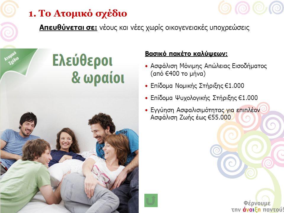Βασικό πακέτο καλύψεων: Ασφάλιση Μόνιμης Απώλειας Εισοδήματος (από €400 το μήνα) Επίδομα Νομικής Στήριξης €1.000 Επίδομα Ψυχολογικής Στήριξης €1.000 Εγγύηση Ασφαλισιμότητας για επιπλέον Ασφάλιση Ζωής έως €55.000 Απευθύνεται σε: νέους και νέες χωρίς οικογενειακές υποχρεώσεις 1.