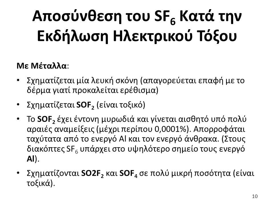 Αποσύνθεση του SF 6 Κατά την Εκδήλωση Ηλεκτρικού Τόξου Με Μέταλλα: Σχηματίζεται μία λευκή σκόνη (απαγορεύεται επαφή με το δέρμα γιατί προκαλείται ερέθισμα) Σχηματίζεται SOF 2 (είναι τοξικό) Το SOF 2 έχει έντονη μυρωδιά και γίνεται αισθητό υπό πολύ αραιές αναμείξεις (μέχρι περίπου 0,0001%).