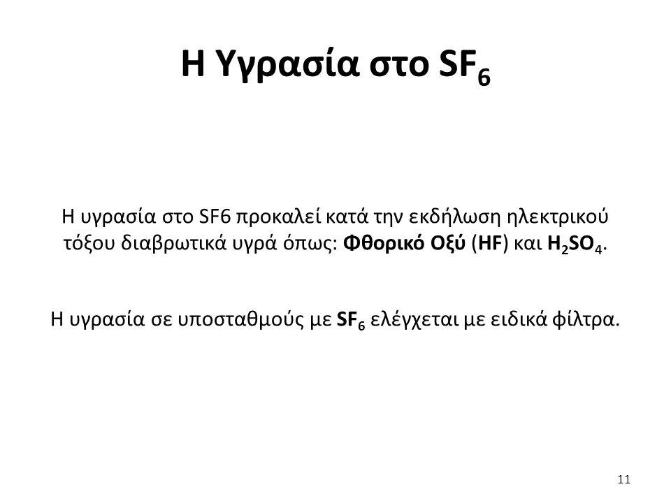 Η Υγρασία στο SF 6 Η υγρασία στο SF6 προκαλεί κατά την εκδήλωση ηλεκτρικού τόξου διαβρωτικά υγρά όπως: Φθορικό Οξύ (ΗF) και H 2 SO 4.
