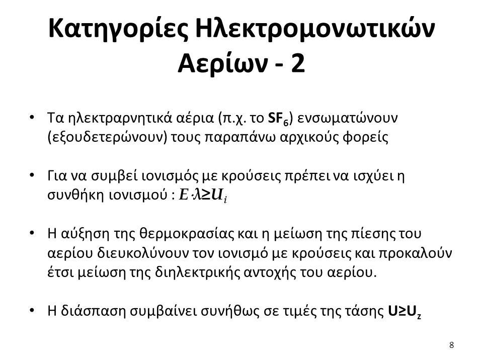 Κατηγορίες Ηλεκτρομονωτικών Αερίων - 2 Τα ηλεκτραρνητικά αέρια (π.χ.