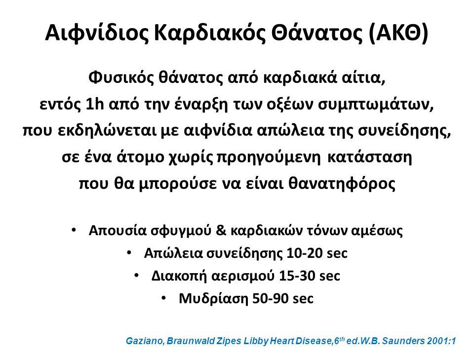 Αιφνίδιος Καρδιακός Θάνατος (ΑΚΘ) Φυσικός θάνατος από καρδιακά αίτια, εντός 1h από την έναρξη των οξέων συμπτωμάτων, που εκδηλώνεται με αιφνίδια απώλεια της συνείδησης, σε ένα άτομο χωρίς προηγούμενη κατάσταση που θα μπορούσε να είναι θανατηφόρος Απουσία σφυγμού & καρδιακών τόνων αμέσως Απώλεια συνείδησης 10-20 sec Διακοπή αερισμού 15-30 sec Μυδρίαση 50-90 sec Gaziano, Braunwald Zipes Libby Heart Disease,6 th ed.W.B.