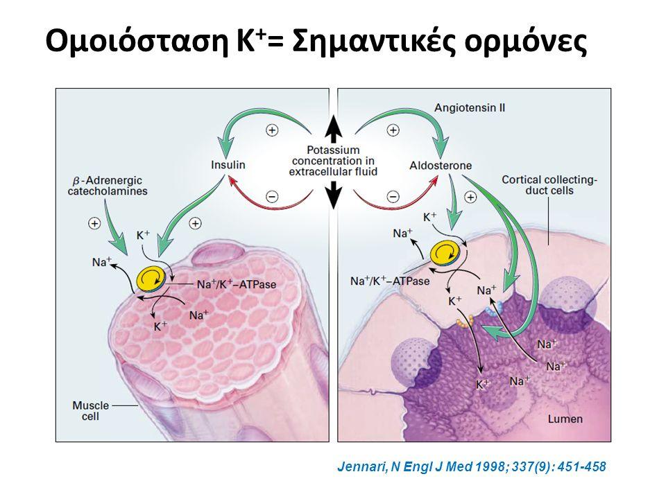 Ομοιόσταση Κ + = Σημαντικές ορμόνες Jennari, N Engl J Med 1998; 337(9): 451-458