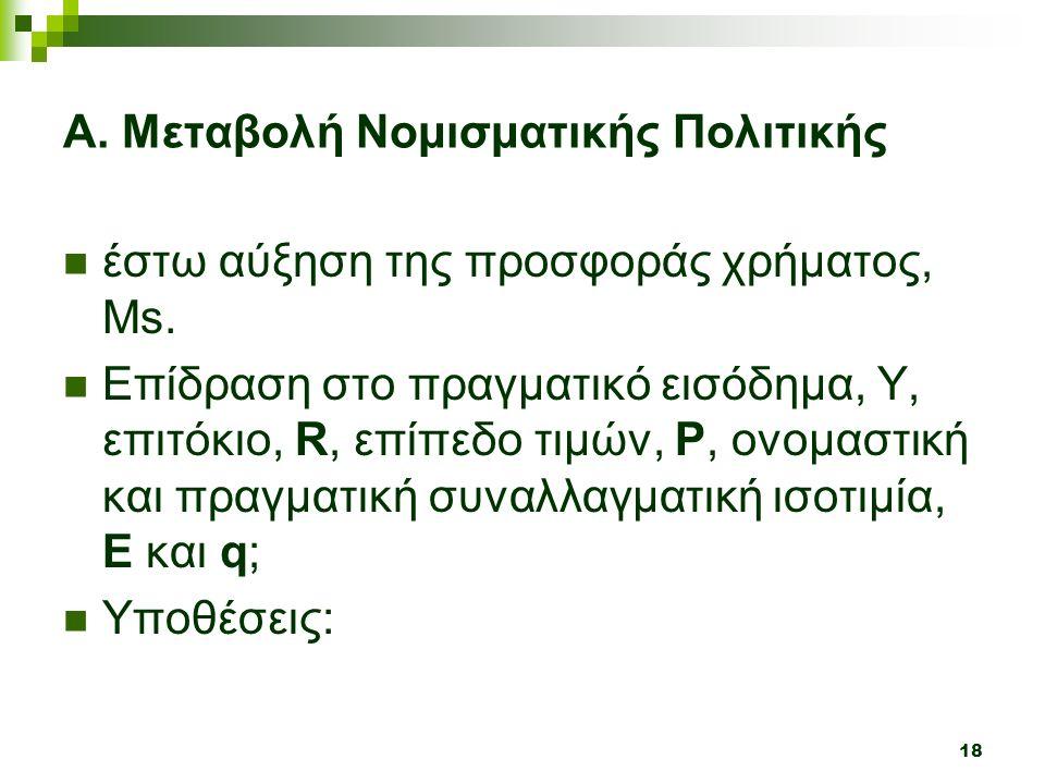 18 Α. Μεταβολή Νομισματικής Πολιτικής έστω αύξηση της προσφοράς χρήματος, Μs.