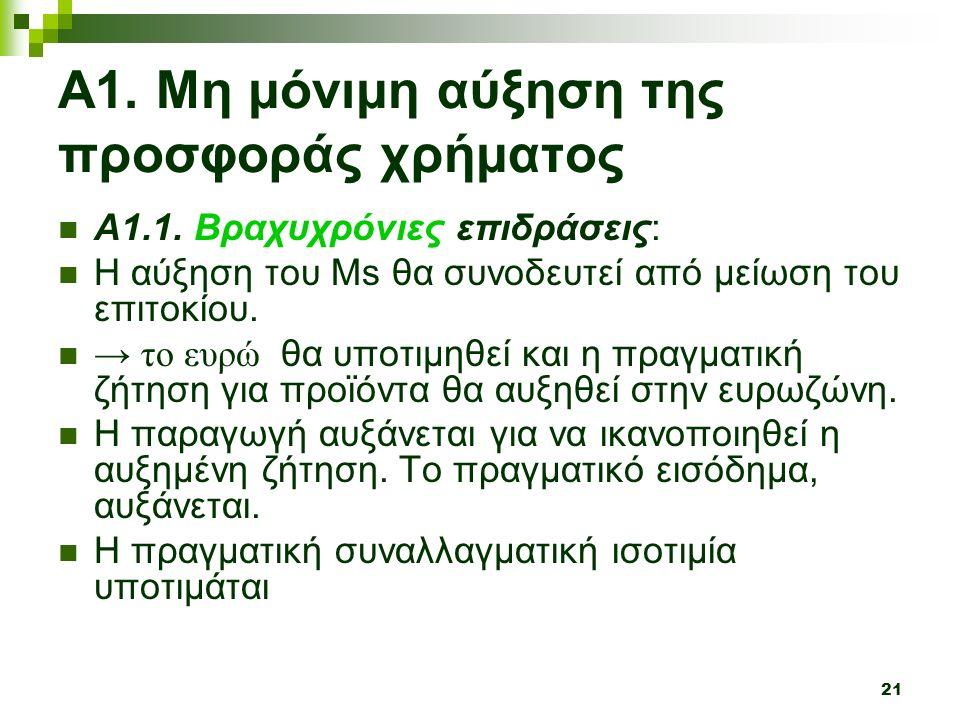 21 Α1. Μη μόνιμη αύξηση της προσφοράς χρήματος Α1.1.