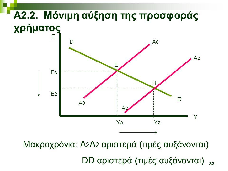 33 Y E A0A0 A0A0 Α2.2.