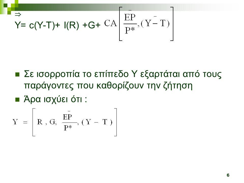 6 ⇒ Υ= c(Y-T)+ Ι(R) +G+ Σε ισορροπία το επίπεδο Υ εξαρτάται από τους παράγοντες που καθορίζουν την ζήτηση Άρα ισχύει ότι :