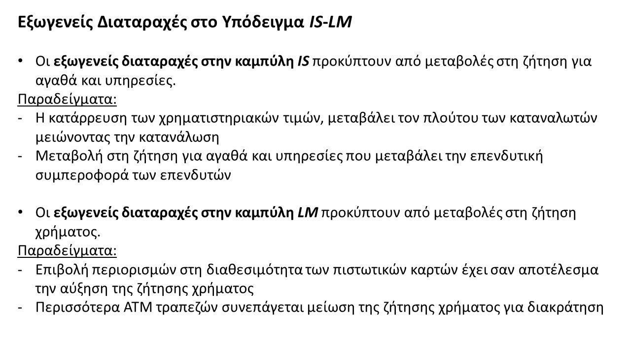 Εξωγενείς Διαταραχές στο Υπόδειγμα IS-LM Οι εξωγενείς διαταραχές στην καμπύλη IS προκύπτουν από μεταβολές στη ζήτηση για αγαθά και υπηρεσίες.