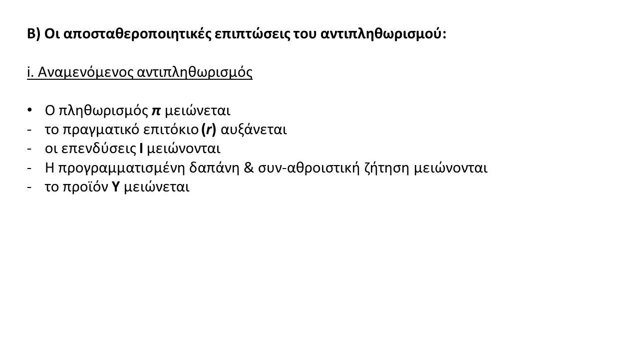 Β) Οι αποσταθεροποιητικές επιπτώσεις του αντιπληθωρισμού: i.