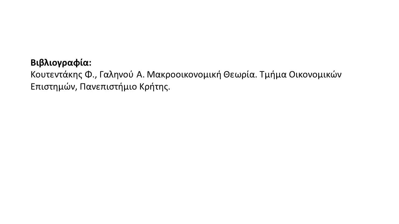 Βιβλιογραφία: Κουτεντάκης Φ., Γαληνού Α. Μακροοικονομική Θεωρία.