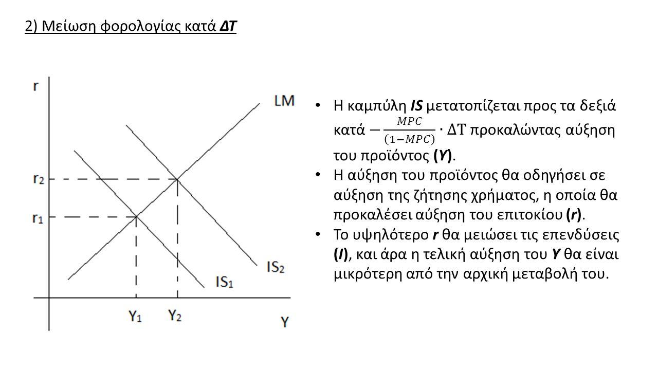2) Μείωση φορολογίας κατά ΔΤ
