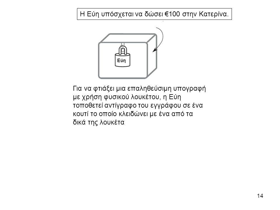 14 Για να φτιάξει μια επαληθεύσιμη υπογραφή με χρήση φυσικού λουκέτου, η Εύη τοποθετεί αντίγραφο του εγγράφου σε ένα κουτί το οποίο κλειδώνει με ένα από τα δικά της λουκέτα Εύη Η Εύη υπόσχεται να δώσει €100 στην Κατερίνα.