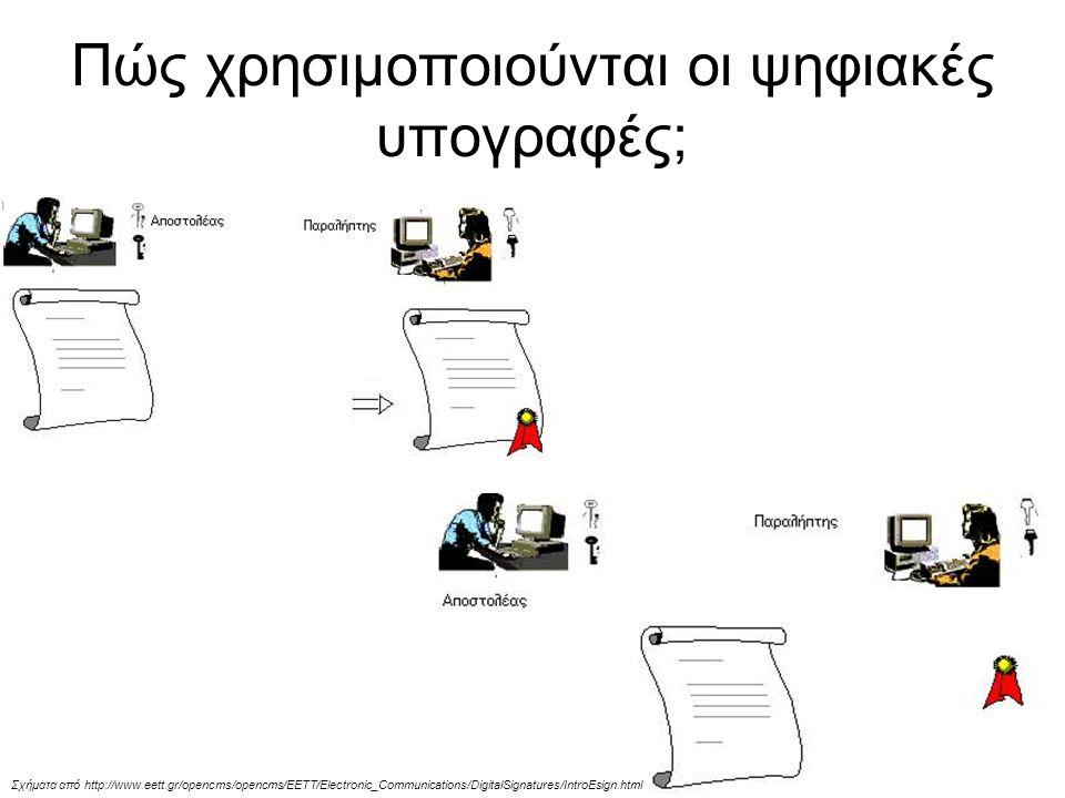 17 Πώς χρησιμοποιούνται οι ψηφιακές υπογραφές; Σχήματα από http://www.eett.gr/opencms/opencms/EETT/Electronic_Communications/DigitalSignatures/IntroEsign.html