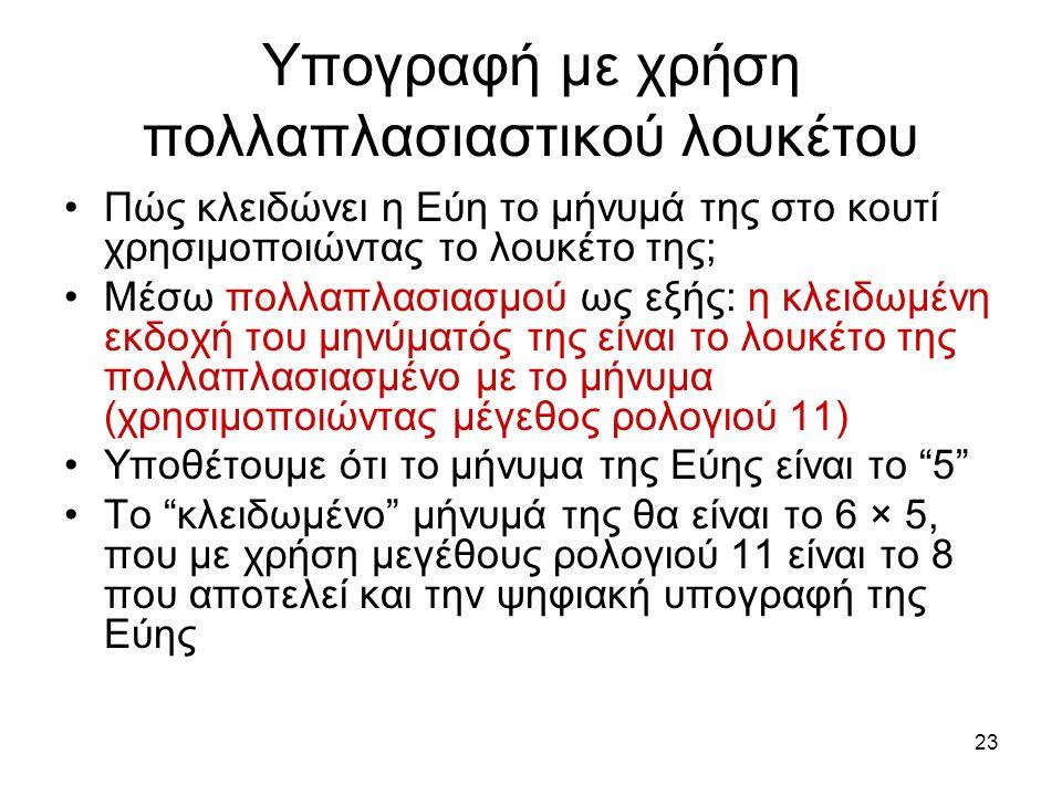 23 Υπογραφή με χρήση πολλαπλασιαστικού λουκέτου Πώς κλειδώνει η Εύη το μήνυμά της στο κουτί χρησιμοποιώντας το λουκέτο της; Μέσω πολλαπλασιασμού ως εξής: η κλειδωμένη εκδοχή του μηνύματός της είναι το λουκέτο της πολλαπλασιασμένο με το μήνυμα (χρησιμοποιώντας μέγεθος ρολογιού 11) Υποθέτουμε ότι το μήνυμα της Εύης είναι το 5 Το κλειδωμένο μήνυμά της θα είναι το 6 × 5, που με χρήση μεγέθους ρολογιού 11 είναι το 8 που αποτελεί και την ψηφιακή υπογραφή της Εύης