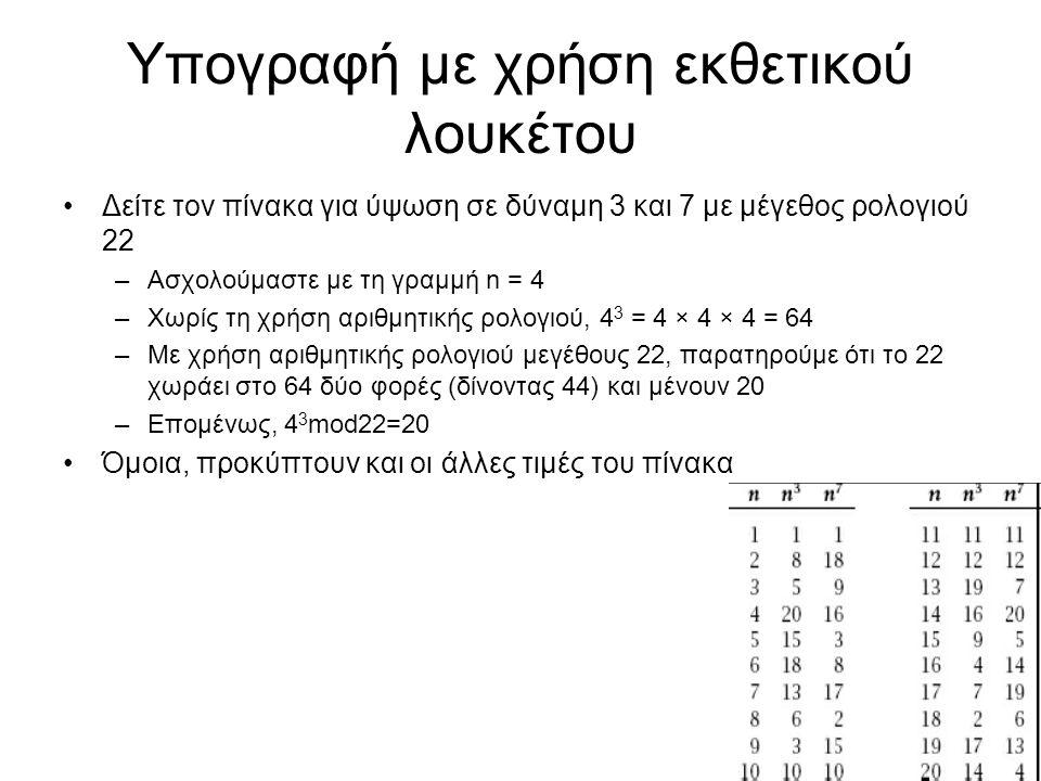 37 Υπογραφή με χρήση εκθετικού λουκέτου Δείτε τον πίνακα για ύψωση σε δύναμη 3 και 7 με μέγεθος ρολογιού 22 –Ασχολούμαστε με τη γραμμή n = 4 –Χωρίς τη χρήση αριθμητικής ρολογιού, 4 3 = 4 × 4 × 4 = 64 –Με χρήση αριθμητικής ρολογιού μεγέθους 22, παρατηρούμε ότι το 22 χωράει στο 64 δύο φορές (δίνοντας 44) και μένουν 20 –Επομένως, 4 3 mod22=20 Όμοια, προκύπτουν και οι άλλες τιμές του πίνακα