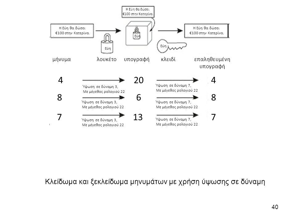 40 Κλείδωμα και ξεκλείδωμα μηνυμάτων με χρήση ύψωσης σε δύναμη Η Εύη θα δώσει €100 στην Κατερίνα.