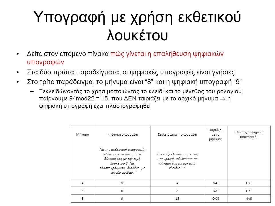 41 Υπογραφή με χρήση εκθετικού λουκέτου Δείτε στον επόμενο πίνακα πώς γίνεται η επαλήθευση ψηφιακών υπογραφών Στα δύο πρώτα παραδείγματα, οι ψηφιακές υπογραφές είναι γνήσιες Στο τρίτο παράδειγμα, το μήνυμα είναι 8 και η ψηφιακή υπογραφή 9 –Ξεκλειδώνοντάς το χρησιμοποιώντας το κλειδί και το μέγεθος του ρολογιού, παίρνουμε 9 7 mod22 = 15, που ΔΕΝ ταιριάζει με το αρχικό μήνυμα  η ψηφιακή υπογραφή έχει πλαστογραφηθεί ΜήνυμαΨηφιακή υπογραφήΞεκλειδωμένη υπογραφή Ταιριάζει με το μήνυμα; Πλαστογραφημένη υπογραφή; Για την αυθεντική υπογραφή, υψώνουμε το μήνυμα σε δύναμη ίση με την τιμή λουκέτου 3.