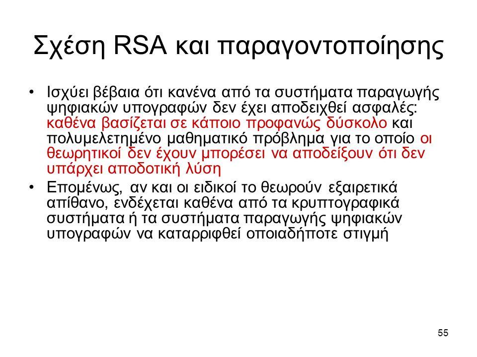 55 Σχέση RSA και παραγοντοποίησης Ισχύει βέβαια ότι κανένα από τα συστήματα παραγωγής ψηφιακών υπογραφών δεν έχει αποδειχθεί ασφαλές: καθένα βασίζεται σε κάποιο προφανώς δύσκολο και πολυμελετημένο μαθηματικό πρόβλημα για το οποίο οι θεωρητικοί δεν έχουν μπορέσει να αποδείξουν ότι δεν υπάρχει αποδοτική λύση Επομένως, αν και οι ειδικοί το θεωρούν εξαιρετικά απίθανο, ενδέχεται καθένα από τα κρυπτογραφικά συστήματα ή τα συστήματα παραγωγής ψηφιακών υπογραφών να καταρριφθεί οποιαδήποτε στιγμή