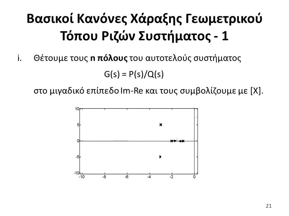 Βασικοί Κανόνες Χάραξης Γεωμετρικού Τόπου Ριζών Συστήματος - 1 i.Θέτουμε τους n πόλους του αυτοτελούς συστήματος G(s) = P(s)/Q(s) στο μιγαδικό επίπεδο Im-Re και τους συμβολίζουμε με [Χ].