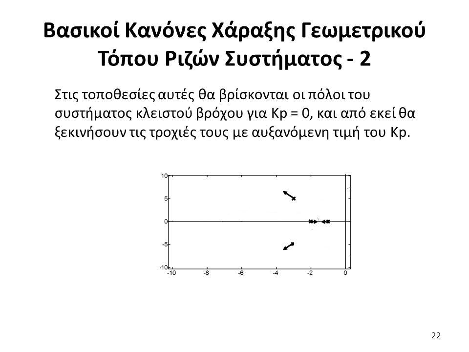 Βασικοί Κανόνες Χάραξης Γεωμετρικού Τόπου Ριζών Συστήματος - 2 Στις τοποθεσίες αυτές θα βρίσκονται οι πόλοι του συστήματος κλειστού βρόχου για Kp = 0, και από εκεί θα ξεκινήσουν τις τροχιές τους με αυξανόμενη τιμή του Kp.