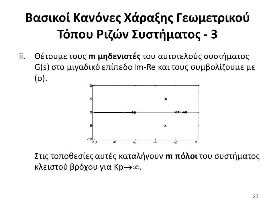 23 ii.Θέτουμε τους m μηδενιστές του αυτοτελούς συστήματος G(s) στο μιγαδικό επίπεδο Im-Re και τους συμβολίζουμε με (ο).