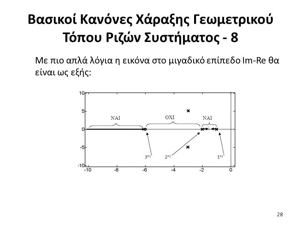 28 Βασικοί Κανόνες Χάραξης Γεωμετρικού Τόπου Ριζών Συστήματος - 8 Με πιο απλά λόγια η εικόνα στο μιγαδικό επίπεδο Im-Re θα είναι ως εξής: 1 ος 2 ος 3 ος ΝΑΙ ΟΧΙ