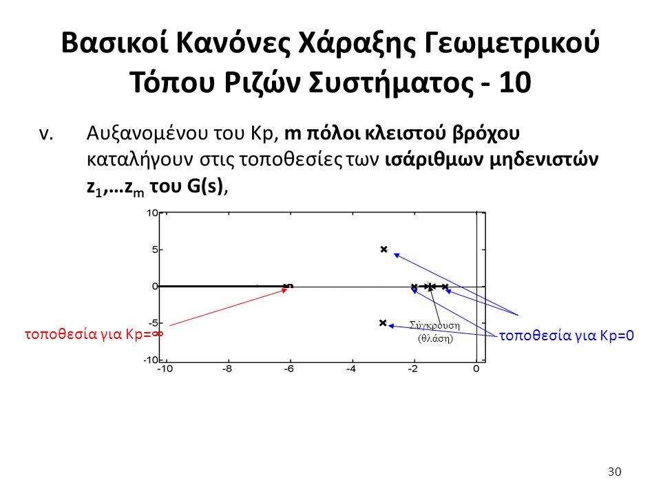 v.Αυξανομένου του Κp, m πόλοι κλειστού βρόχου καταλήγουν στις τοποθεσίες των ισάριθμων μηδενιστών z 1,…z m του G(s), 30 Βασικοί Κανόνες Χάραξης Γεωμετρικού Τόπου Ριζών Συστήματος - 10 Σύγκρουση (θλάση) τοποθεσία για Kp=0 τοποθεσία για Kp= 