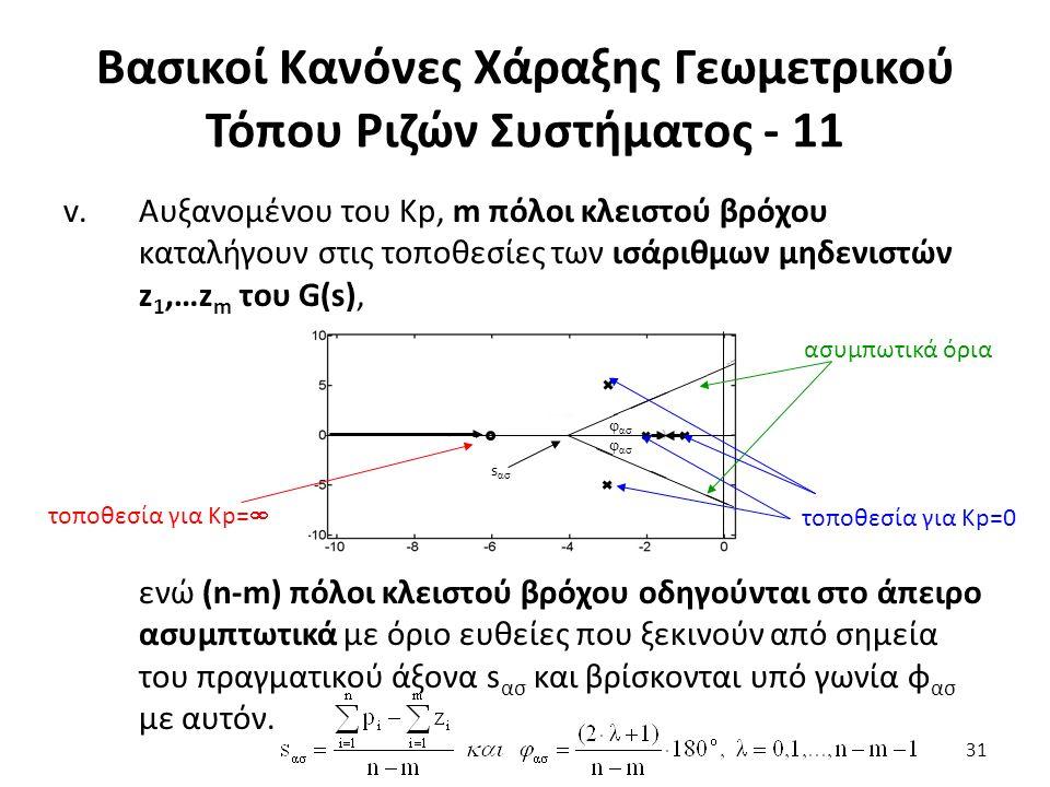 v.Αυξανομένου του Κp, m πόλοι κλειστού βρόχου καταλήγουν στις τοποθεσίες των ισάριθμων μηδενιστών z 1,…z m του G(s), ενώ (n-m) πόλοι κλειστού βρόχου οδηγούνται στο άπειρο ασυμπτωτικά με όριο ευθείες που ξεκινούν από σημεία του πραγματικού άξονα s ασ και βρίσκονται υπό γωνία φ ασ με αυτόν.