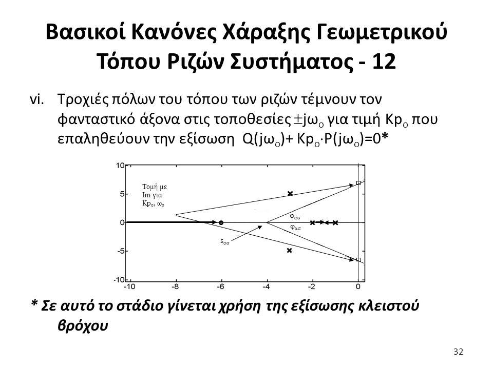 32 vi.Τροχιές πόλων του τόπου των ριζών τέμνουν τον φανταστικό άξονα στις τοποθεσίες  jω ο για τιμή Κp ο που επαληθεύουν την εξίσωση Q(jω ο )+ Κp ο  P(jω ο )=0* * Σε αυτό το στάδιο γίνεται χρήση της εξίσωσης κλειστού βρόχου Βασικοί Κανόνες Χάραξης Γεωμετρικού Τόπου Ριζών Συστήματος - 12 s ασ φ ασ Τομή με Im για Κp o, ω ο