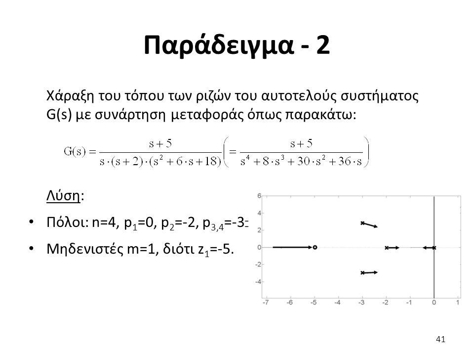 Παράδειγμα - 2 Χάραξη του τόπου των ριζών του αυτοτελούς συστήματος G(s) με συνάρτηση μεταφοράς όπως παρακάτω: Λύση: Πόλοι: n=4, p 1 =0, p 2 =-2, p 3,4 =-3  j  3.