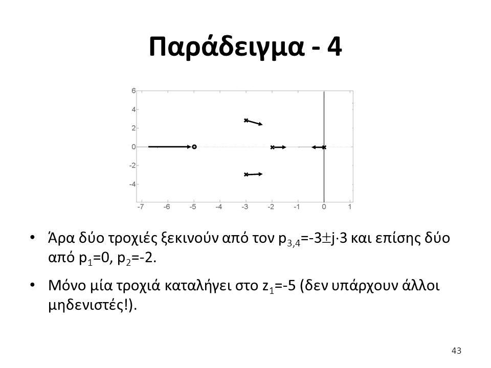Άρα δύο τροχιές ξεκινούν από τον p 3,4 =-3  j  3 και επίσης δύο από p 1 =0, p 2 =-2.
