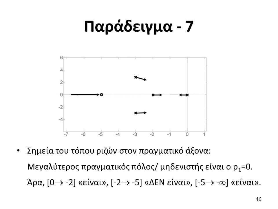 Παράδειγμα - 7 46 Σημεία του τόπου ριζών στον πραγματικό άξονα: Μεγαλύτερος πραγματικός πόλος/ μηδενιστής είναι ο p 1 =0.